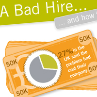 Bad Hires Infographic